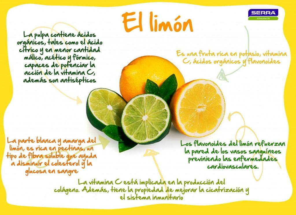 El limon infografia casa serra for Usos del limon para verte mas atractiva