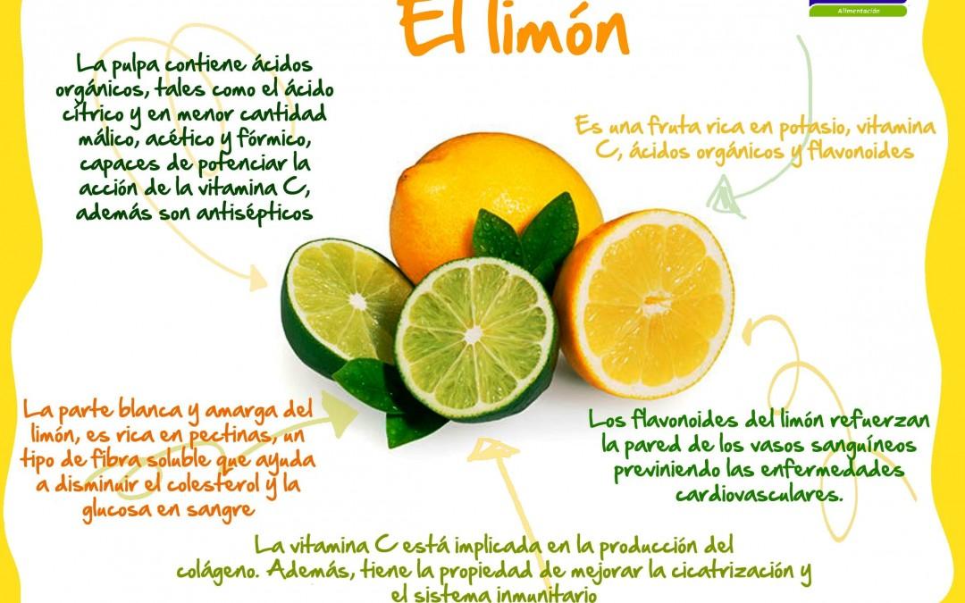 El Limón – infografía