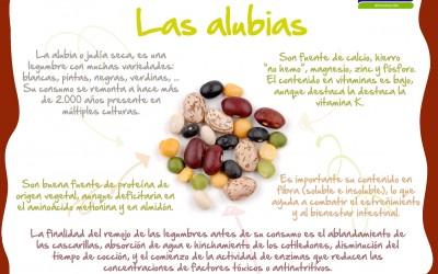 Las Alubias